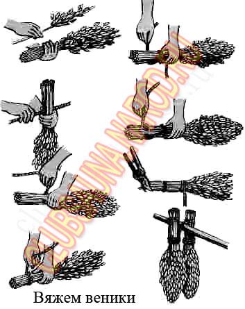 Приспособление для вязания веников для бани